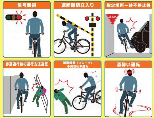 cycleihan